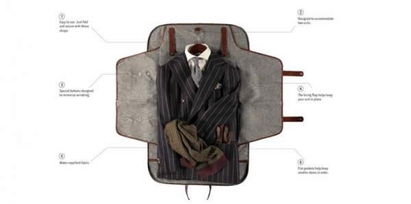 suit suipply西装袋